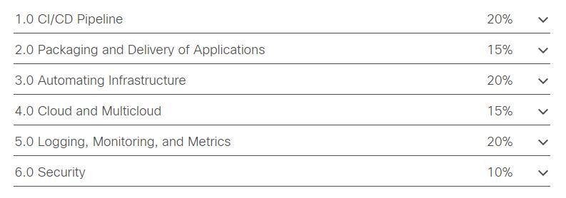 Cisco 300-910 DEVOPS exam topics
