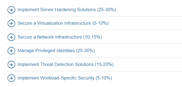 Microsoft 70-744 exam topics