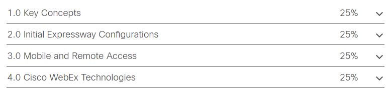 300-820 CLCEI exam topics