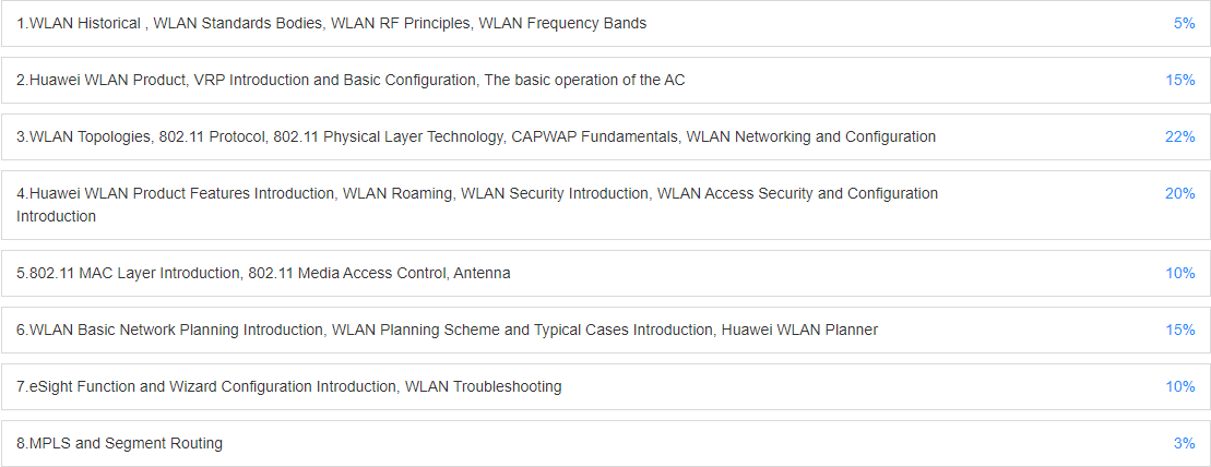 HCIA-WLAN H12-311 Exam Topics