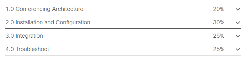 Cisco 300-825 CLCNF exam topics